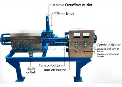 Details of organic cow dung manure dewatering machine