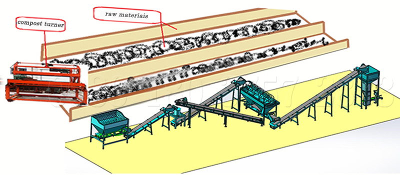 Manure compost equipment for powdery fertilizer manufacturing