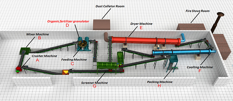poultry litter equipment