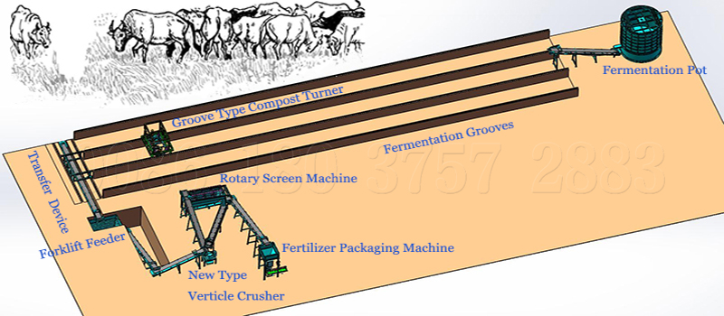 Horse manure compost fertilizer powder making line